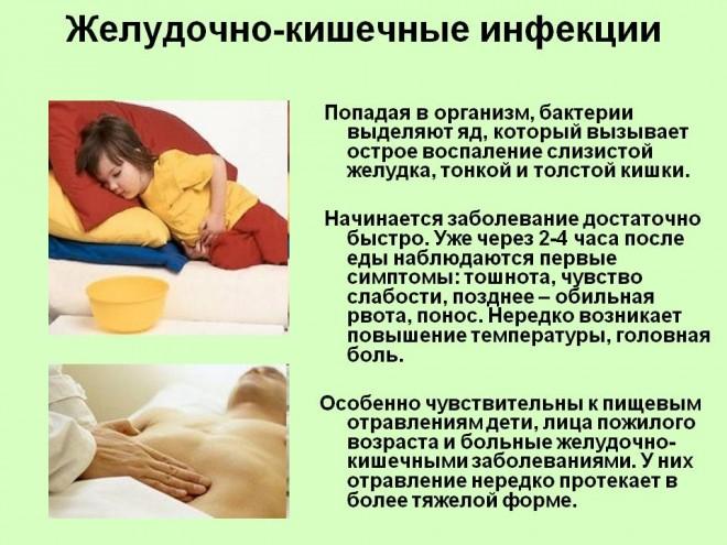 Инфекции желудка