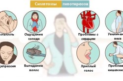 Боль в горле при двухстороннем отите